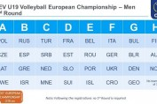 under 19 volei masculin european