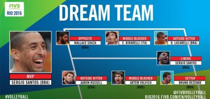 echipa ideala volei masculin jocuri olimpice
