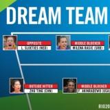 echipa ideala jocurile olimpice volei