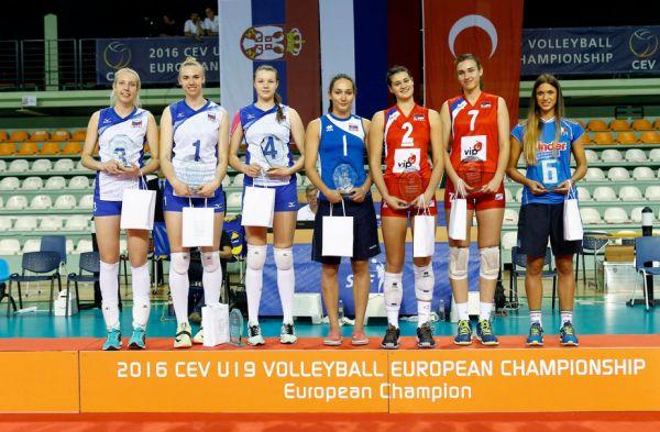 echipa ideala campionat european under 19