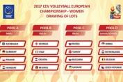 grupe campionat european azerbaidjan georgia