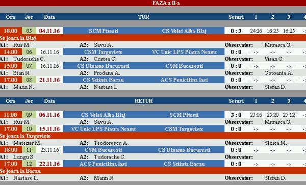 Asa arata programul sferturilor de finala, conform programarii de pe site-ul FRV