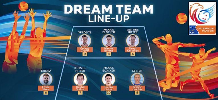 echipa ideala volei 2017 european