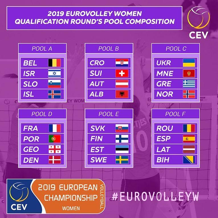 campionat european volei grupe preliminare romania