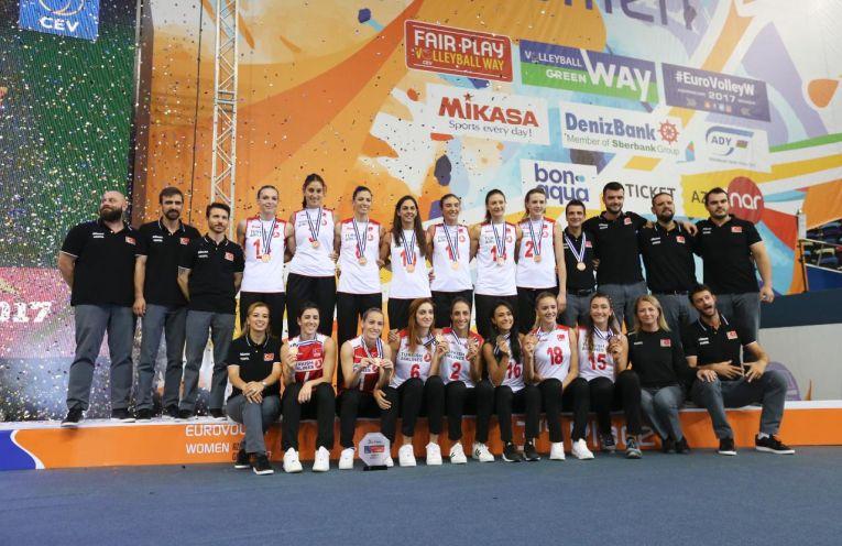 turcia volei campionat european