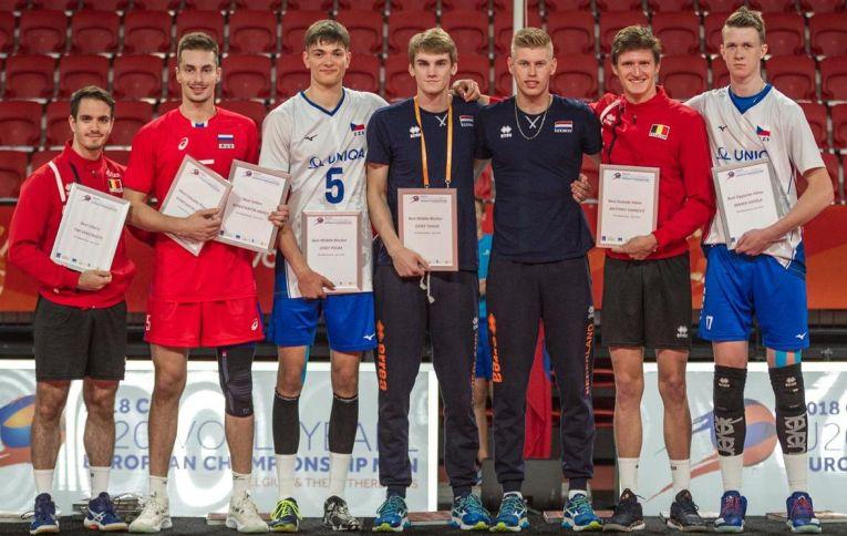 Echipa ideala a Campionatului European Under 20