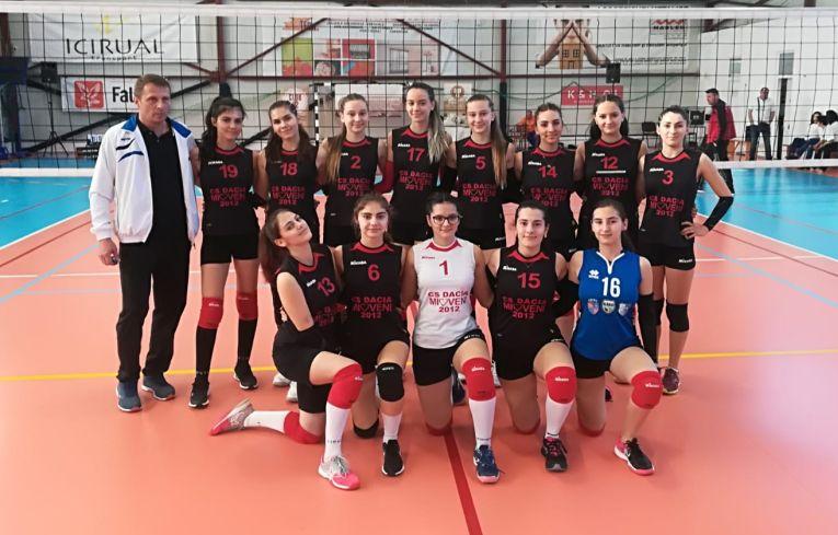 Echipa de cadete Dacia Mioveni