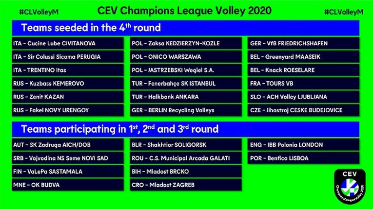 Echipele înscrise în Liga Campionilor 2019/ 2020 la volei masculin