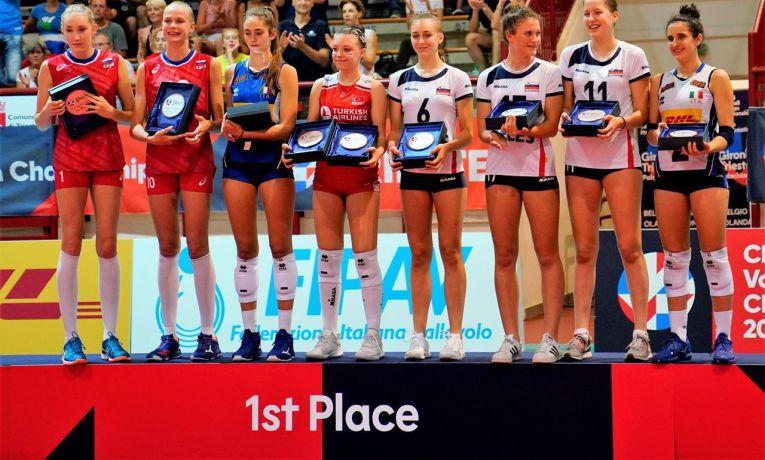 Echipa ideală a Campionatului European feminin Under 16