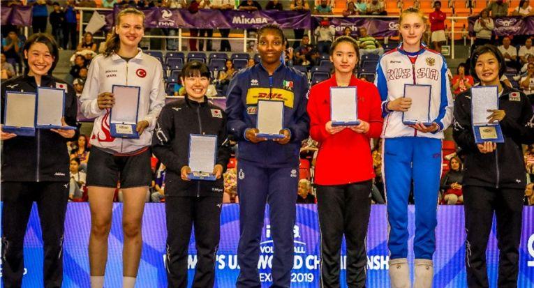 Echipa ideală a Campionatelor Mondiale Under 20