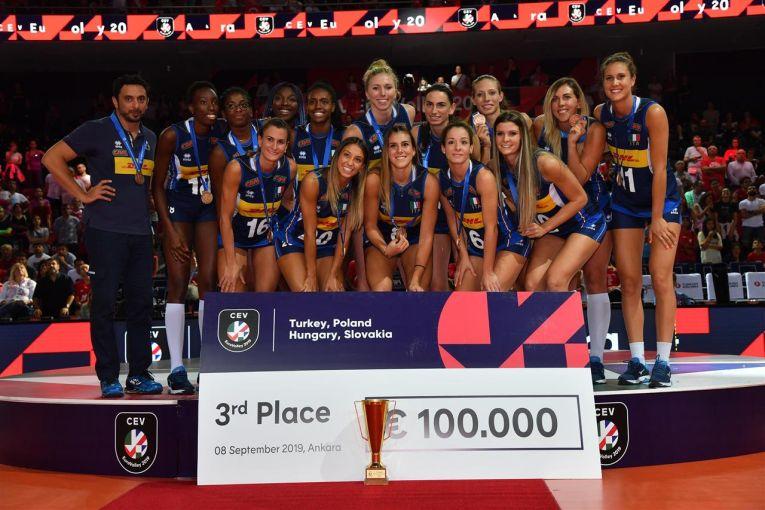 Italia a ocupat locul 3 la Campionatul European 2019