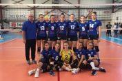Echipa de junioare CSS Lugoj pentru sezonul 2019/ 2020