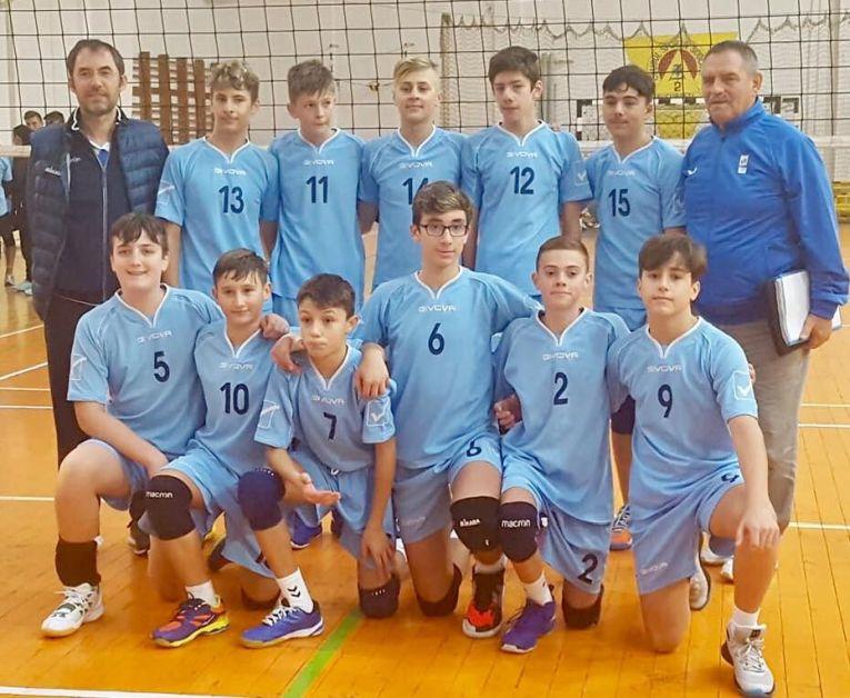 Echipa masculină de speranțe CTF Mihai I pentru sezonul 2019/ 2020