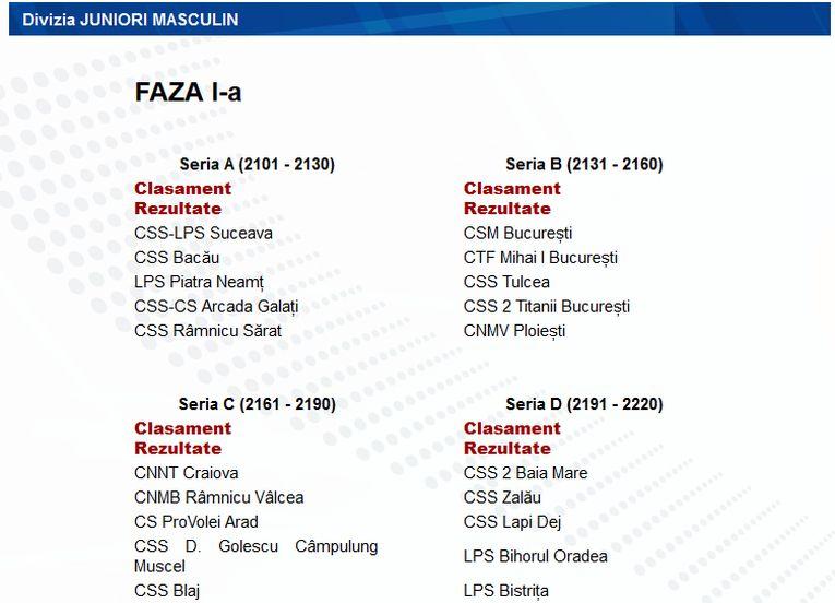 Grupele campionatului de juniori, asa cum arătau pe site la 3 septembrie 2020