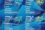 tragere la sorti campionat mondial volei