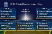 Componenta grupelor Ligii Campionilor la volei feminin 2018/ 2019